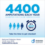 It's time to get checked for Diabetes Type 2 | Diabetes Australia