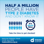 It's about time to get checked for Diabetes Type 2 | Diabetes Australia
