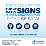 What are the early signs of Type 1 Diabetes? | Diabetes Australia